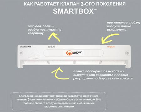 SmartBox® III
